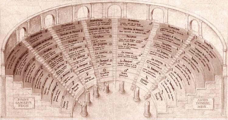 giulio-camillo-memory-theatre